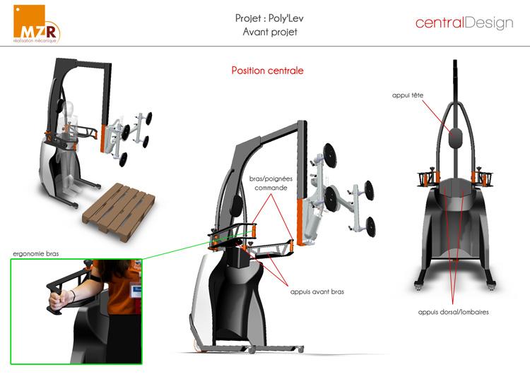 Cabinet bras nantes location - Cabinet de radiologie rodez ...